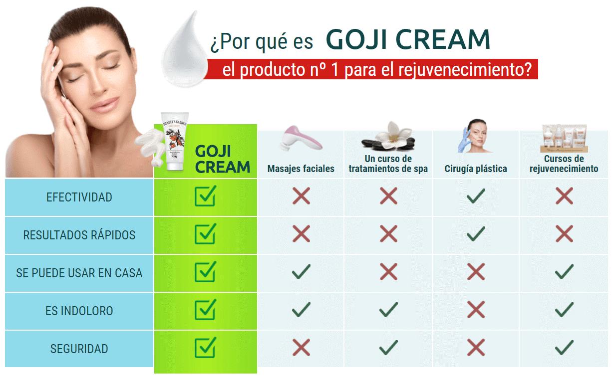 goji cream precio